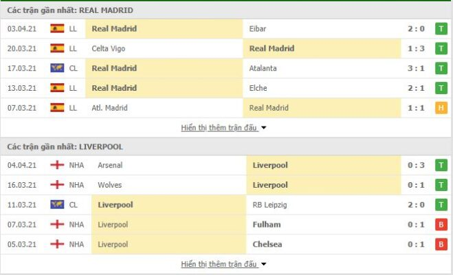 Real Madrid vs Liverpool3